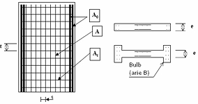 advance concrete mechanical behaviors of load bearing walls
