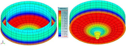 Advance Design - Stresses and the crack openings for planar elements, along the y local axis