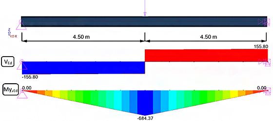 Advance Design - Verificarea la flambaj prin încovoiere-răsucire