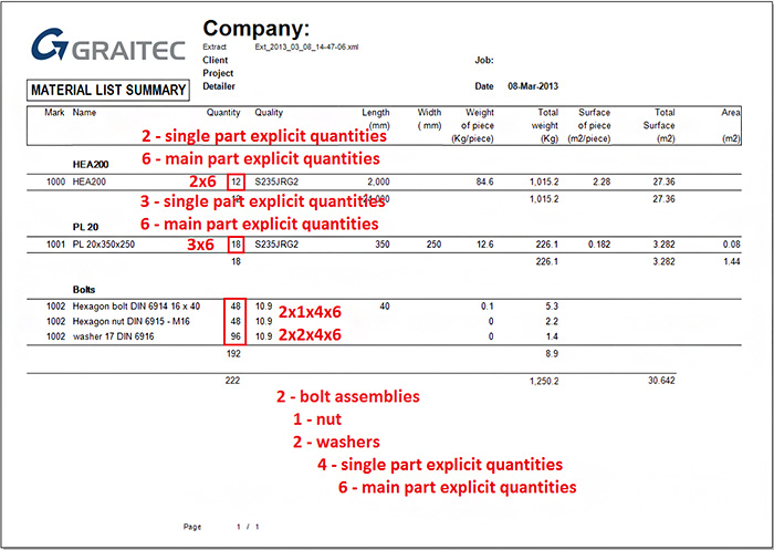 What is the explicit quantity option used for?