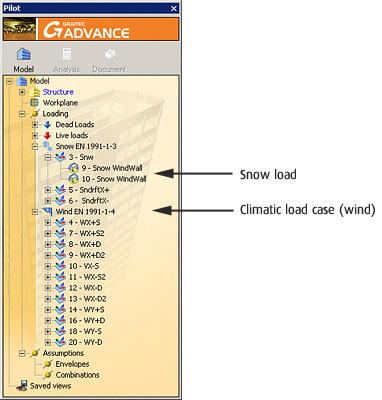 Climatic Loads Generator