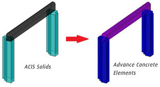 Any shape can be created using ACIS solids and converted into Autodesk Advance Concrete elements