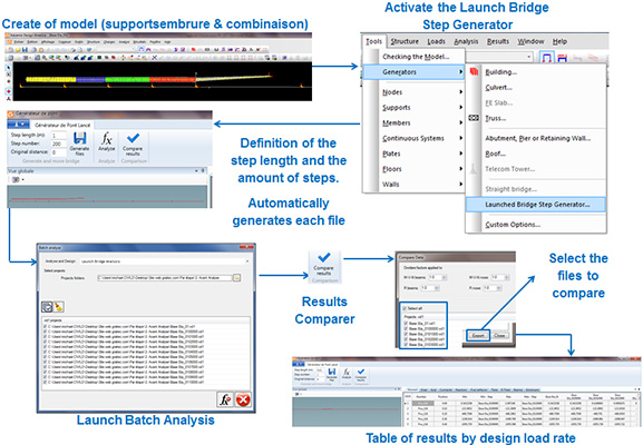 Antecedência Design America | Ponte Solution - Geradores: Ponte Lançado Passo Generator