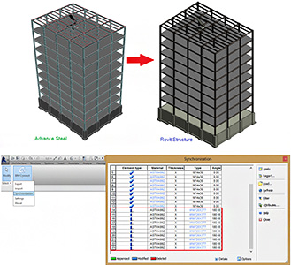 Better models synchronization between Autodesk Advance Steel and Revit