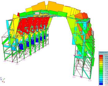 Steel Scaffolding, U.K.