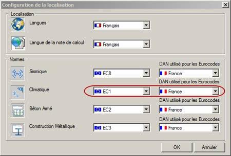 Comment sont générées les charges de vent sur les panneaux de signalisation à l'Eurocode 1