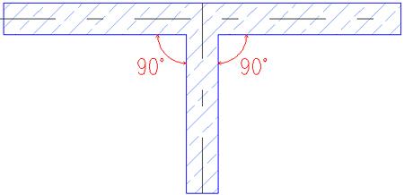 Wie wirkt sich die Geometrieerkennung der dynamischen Bewehrungsstile aus