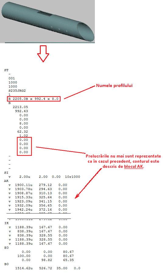 Cum se reprezintă tuburile în fişierele pentru maşinile cu comandă numerică