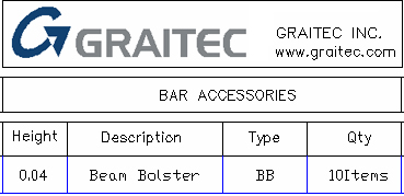 How are bar supports used