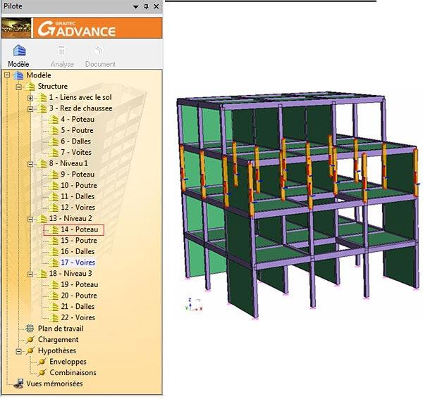 Comment organiser les éléments structurels en systèmes et sous-systèmes