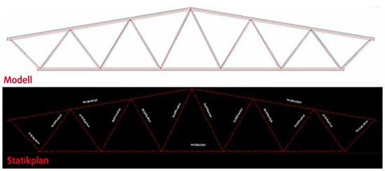 Wie kann eine Zeichnung der Elementachsen erstellt werden, die eine Beschriftung mit Profilnamen, Länge und einer Bemaßung des Abstands zwischen den Knoten und den Endpunkten, enthält?