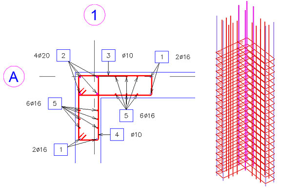 How are Dynamic Reinforcement solutions used for wall intersections