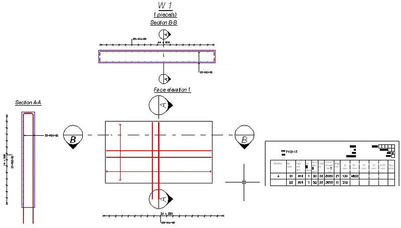 How are symbols better managed in reinforcement drawings