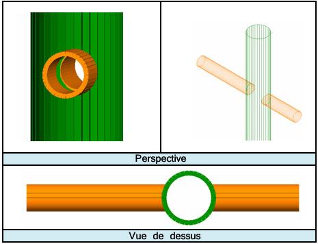 Comment modéliser une intersection de tubes
