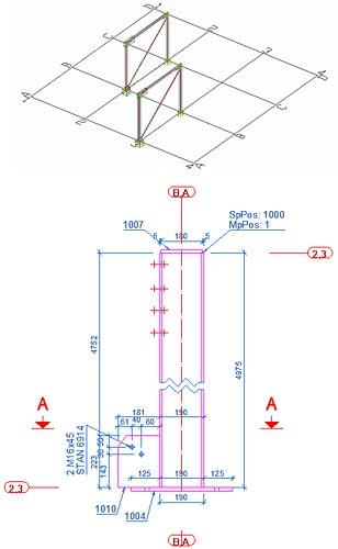 Cum se configurează un stil de detaliere pentru a afişa referinţa sistemului de axe