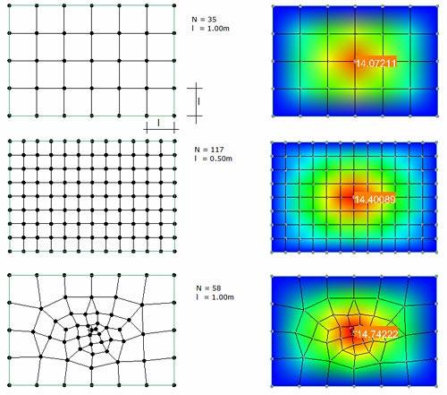 Comment utiliser des éléments géométriques pour modifier le maillage ?