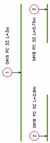 Cum se utilizează noua repartiţie pe metru liniar ?