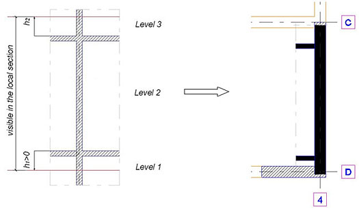 How are local sections for walls created in Advance Concrete
