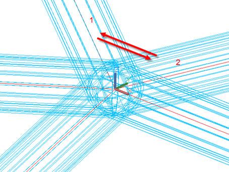 Comment couper plusieurs tubes arrivant au même nœud?