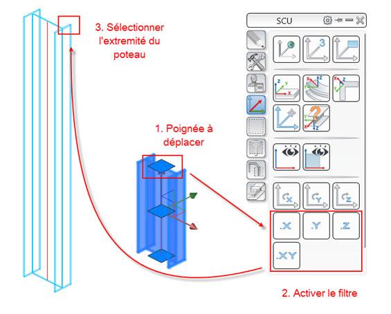 Comment utiliser les filtres de coordonnées?