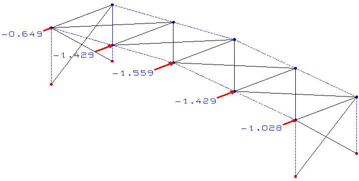 Pourquoi n'y a-t-il pas d'effort sismique sur le nœud en milieu de stabilité verticale ?