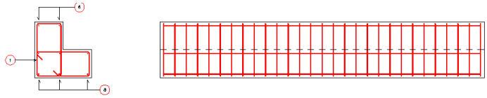 A quoi sert la fonction 'Créer une répartition de section' dans le module Ferraillage de Advance Béton