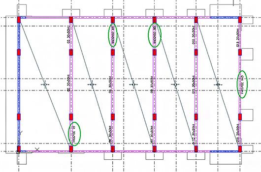 Cum se pot crea adnotaţii pe aceeaşi parte a elementului structural?