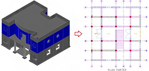 Cum se modifică numerotarea axelor?
