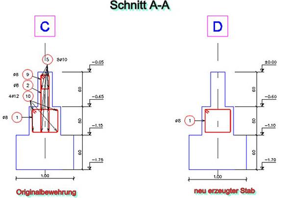 Wie werden Bewehrungseisen in Advance Concrete nummeriert?