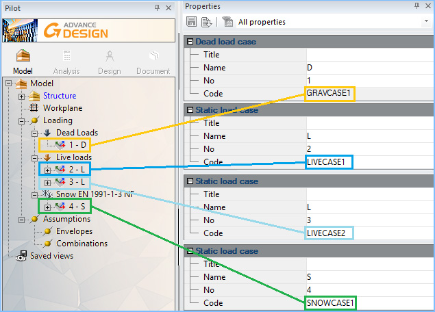How to create a user defined Load Combinations .cbn file