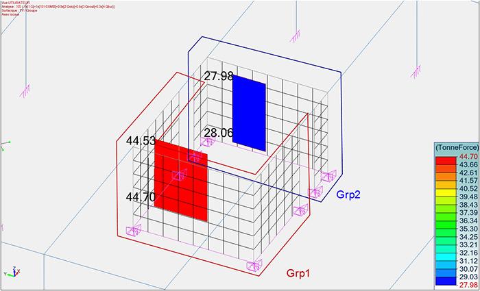 Comment obtenir les torseurs par étages et par groupes de voiles ?