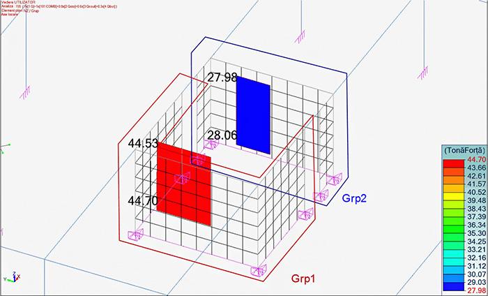 Cum se obţin torsorii pe niveluri şi pe grupuri de pereţi?