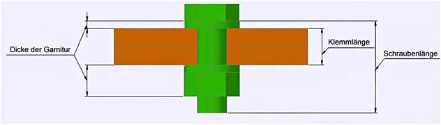 Wie wird in Advance Steel die Klemmlänge für Schrauben berechnet