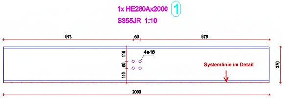 Wie wird die Schwerlinie in Detailzeichnungen dargestellt