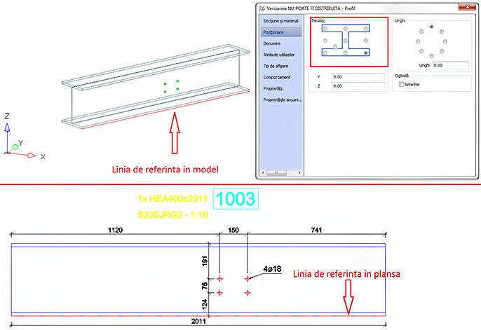 Cum se afişează linia mediană în planşele de detaliere?