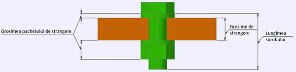 Cum se calculează grosimea de strângere al unui şurub în Advance Steel?