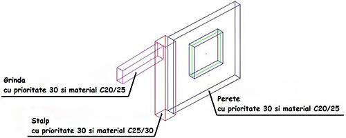 Cum se gestionează reprezentarea elementelor din beton în Advance Steel cu ajutorul priorităţilor?