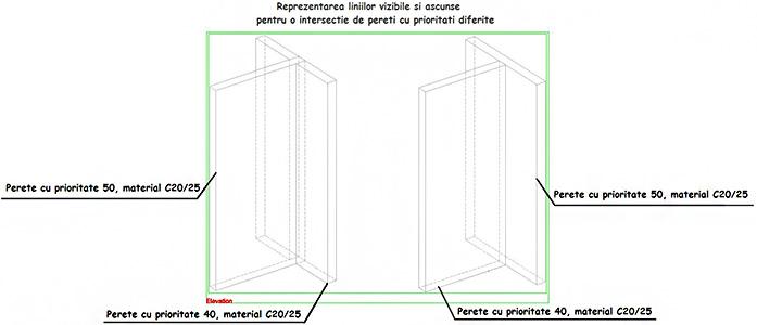 Care este importanţa priorităţilor elementele de beton în planşe de ansamblu în Advance Steel?