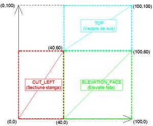 Cum se creează un plan de armare cu un mod personalizat de dispunere a vederilor?