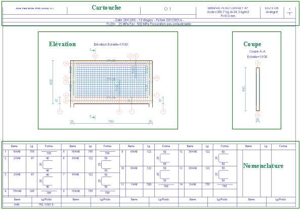 Comment modifier la représentation des plans et des aciers dans les modules de ferraillage (Visualisation ou non, Couleur et épaisseur de trait)