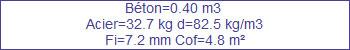 Comment calculer les ratios d'acier sur la hauteur totale de la poutre (dans le cas d'une poutre en Té) ?