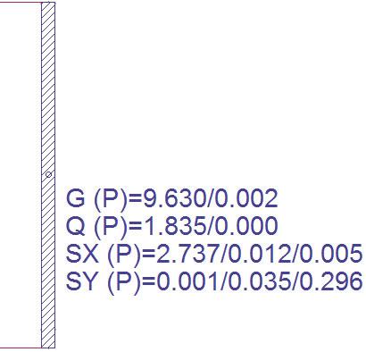 Pour quelle raison est-ce que j'obtiens deux charges d'exploitation dans le torseur lorsque j'exporte un voile vers Arche Voile de Contreventement ?