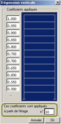 Comment saisir les coefficients de dégression verticale dans arche Ossature