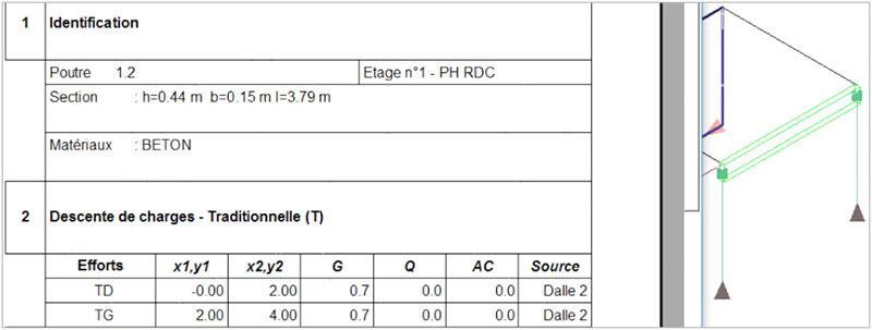 Comment visualiser dans la note de calcul l'élément source dans le cas d'une dalle, d'une poutre ou d'un voile ?