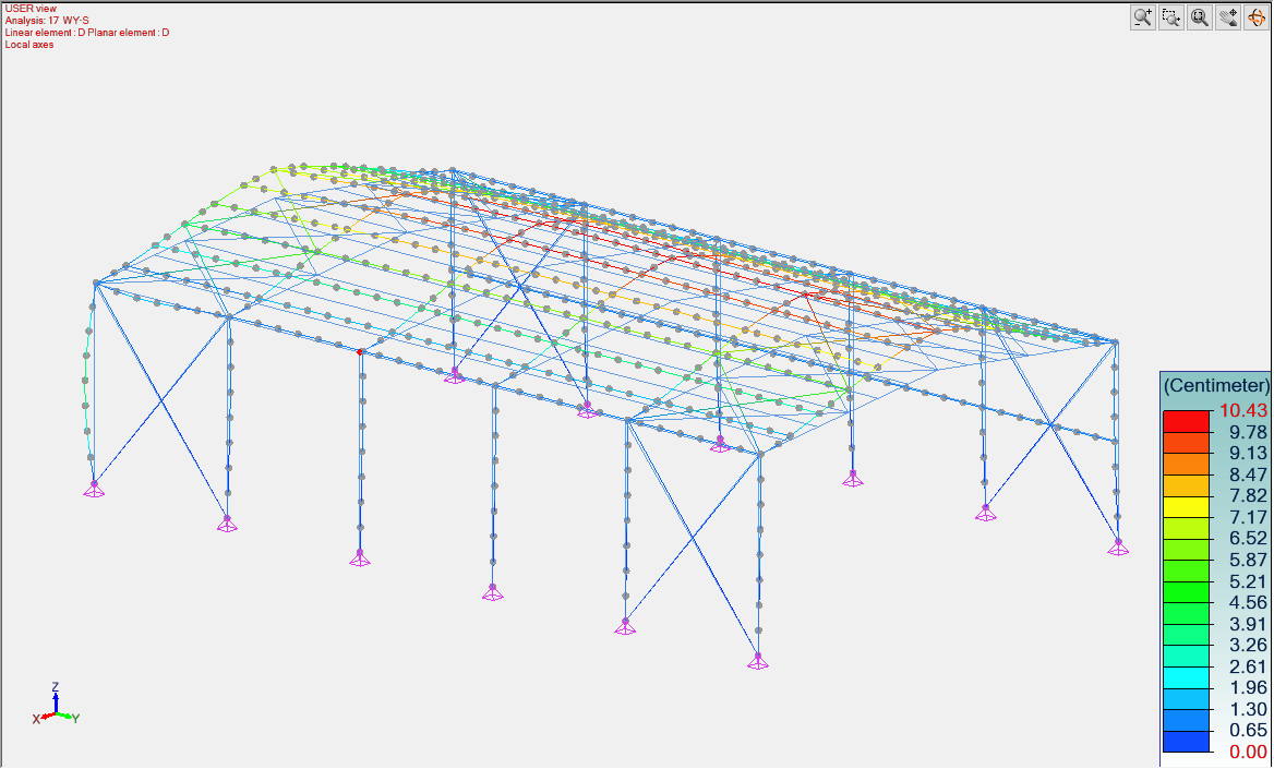 Displacements of the structure with no bracings