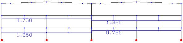 Comment afficher toutes les surcharges de plancher en même temps