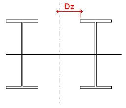 A quoi correspond la valeur Dz de la combinaison de profilés en I parallèles