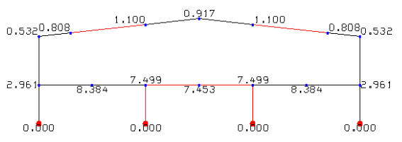 Comment afficher les masses du calcul sismique