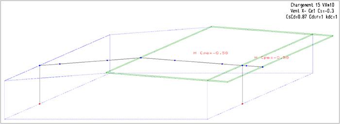 Comment le générateur climatique EC1 traite les auvents ?