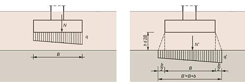 GRAITEC Advance Design 2022 - ENHANCED CALCULATION CAPABILITIES IN RC MODULES